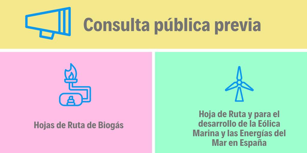El Ministerio de Transición Ecológica, lanza el proceso de consulta pública para el Biogas
