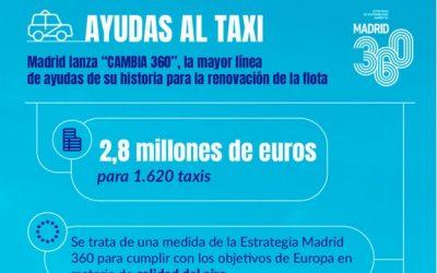 El Ayuntamiento de Madrid subvencionará la renovación de los taxis más contaminantes