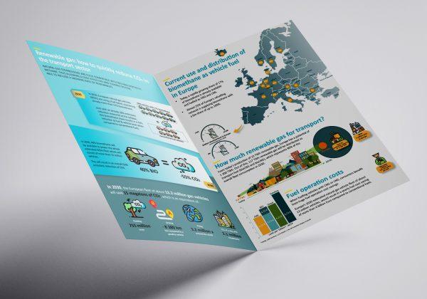 El biometano en el transporte es esencial para el European Green Deal